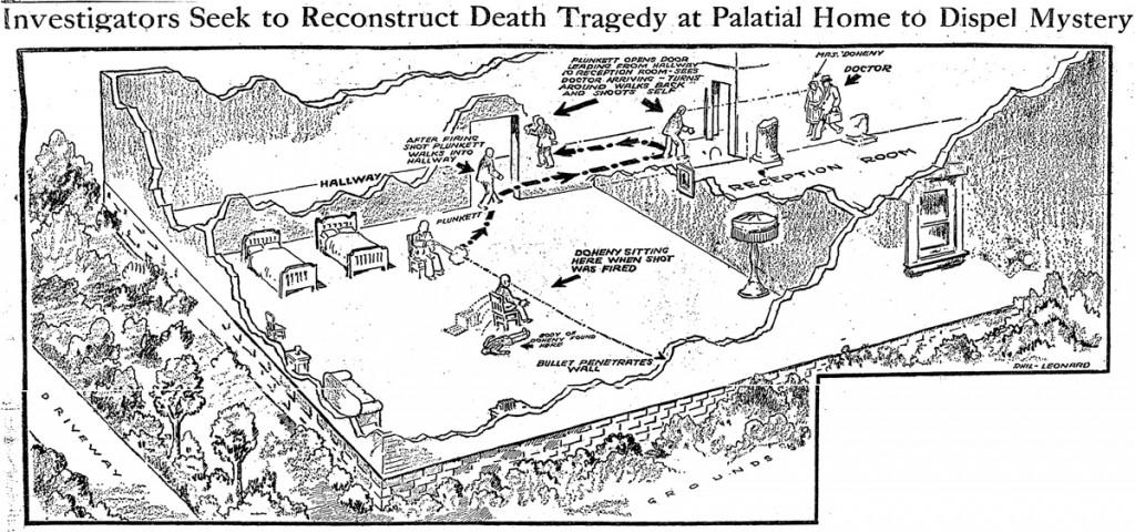 murderscenediagram